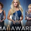 CMA Awards 2019 - Die Einschaltquoten